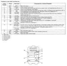 1998 acura rl fuse box diagram image details acura tl fuse box diagram