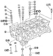 similiar nissan 1 8 engine parts keywords engine parts diagram also nissan engine diagram further nissan engine