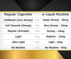 Non Nicotine Vape Brands Our List Of The Best Nicotine