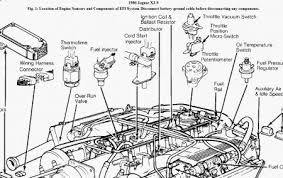 jaguar xj engine diagram wiring diagrams online