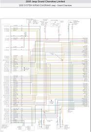 2001 grand cherokee alarm wiring diagram wirdig grand cherokee system wiring diagrams series schematic wiring