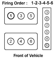fireing order for 2001 hyundai xg300 3 0 liter v6 dohc fixya need the firing order on the coil of a 2001 dohc 2 5 liter hyundai v6