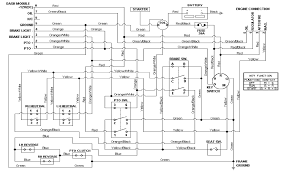 i have a cub cadet rzt 50 zero turn, it will not start nor Wiring Diagram For Cub Cadet Rzt 50 the lh and rh neutral switches on this unit have 4 connectors you should have continuity on your ohmmeter between 1 and 4, and 2 and 3, depending on wiring diagram for cub cadet rzt 50 mower