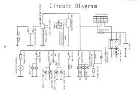 circular flow diagram page 102 pokego me 50cc chinese scooter wiring diagram unique 150cc scooter wiring diagram 50cc scooter stator wiring diagram
