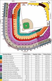 Wrigley Field Seating Chart Prices Wrigley Field Seating Chart Game Information