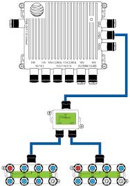 directv swm wiring diagram wiring diagram basic click image for larger version tilttrimwiringjpgviews1size139swm directv wiring diagram 1 wiring diagram source click image for larger