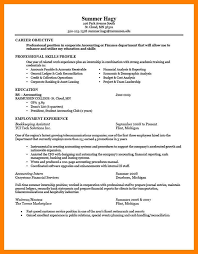 Bad Resume Inspiration 2412 BistRun Bad Resume Sample Poor Examples Samples Complete Concept