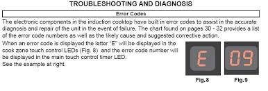 beko tumble dryer wiring diagram images ge dryers open questions e66 code error electrolux washing machine caroldoey