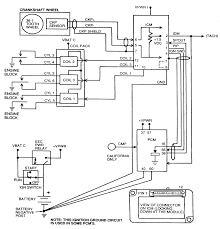 2000 dodge ram 1500 wiring schematic on 2000 images free download Dodge Ram Wiring Schematics 2000 dodge ram 1500 wiring schematic 10 ram 1500 wiring diagram 2000 dodge ram 1500 steering dodge ram 2500 wiring schematics