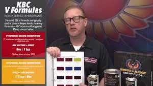 House Of Kolor Kolor Guide Understanding Mixing
