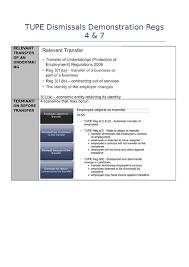 manual research paper writing
