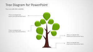 tree diagram template for powerpoint   slidemodeltree diagram template for powerpoint