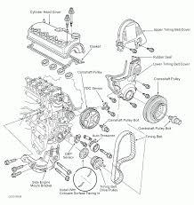 2001 honda civic serpentine belt routing and timing belt diagrams 1995 honda civic diagram 2001 honda