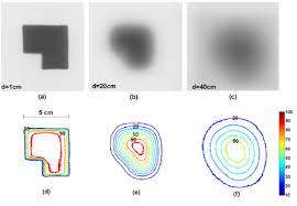 Electron Shielding The Results Of Film Dosimetry For Various Cases In Electron