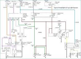 2001 saab 9 5 wiring diagram 9 5 wiring diagram electrical sets free Saab 900 Wiring Diagram at Saab 93 Wiring Diagram Download