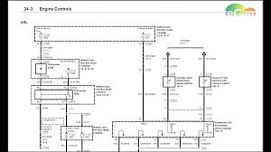 ford mondeo audio wiring diagram cool ford puma wiring diagram ideas ford mondeo audio wiring diagram ford fiesta audio wiring diagram mondeo mk3 audio wiring diagram