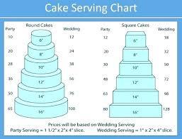 Birthday Cake Cutting Chart Donatebooksco