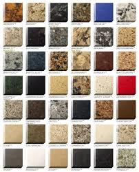 Quartz Countertops Colors And Patterns