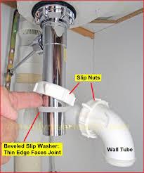 Pleasant The Most Mon Dishwasher Installation Defect Pennstateupuacom