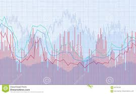 Financial Chart With Line Graph Bar Chart And Stock Numbers