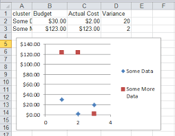 Change Orientation Of Chart And Legend Using Excel Vba