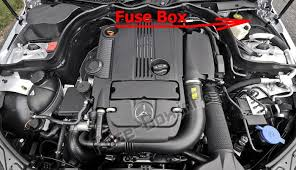 Mercedes benz r170 slk class cars. Fuse Box Diagram Mercedes Benz C Class W204 2008 2014