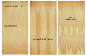 hardwood types for furniture. the way wood works birch hardwood types for furniture