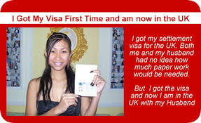 how much is a visa