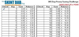 Save A Penny A Day Chart Uk 1p Saving Challenge Save Over 650 In A Year With Free