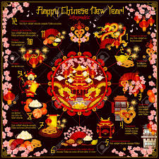 Chinese New Year Chart Chinese New Year Holiday Infographic With Spring Festival Traditions