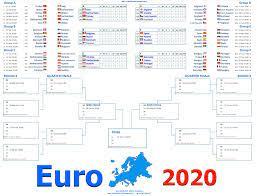 Euro 2020 Wallchart Predictor