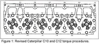 Eliminate head gasket failures on Cat diesels - Engine Builder Magazine