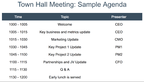 Disadvantages Of Teamwork Town Hall Meetings Definition Advantages Disadvantages