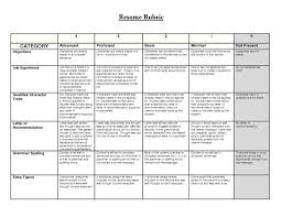 Old Fashioned Resume Rubric Model Examples Professional Resume