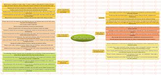 essay on women empowerment in insights mindmaps women s  insights mindmaps women s empowerment in the n context women s empowerment in the n context