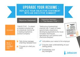 Resume Writing Business Magnificent Resume Writing Guide Jobscan How To Market Business Blogpost Upgrade