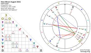 By kimberly hickok 03 august 2021. New Moon August 2021 Chaotic Change Astrology King