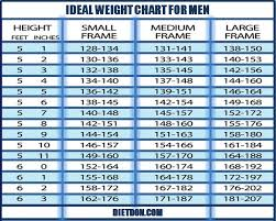 Weight Chart Men Kozen Jasonkellyphoto Co
