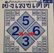 เลขเด็ดหวยดังงวดนี้ 16/02/64 ประจำวันที่ 5 กุมภาพันธ์ 2564
