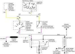motorcycle led headlight wiring diagram images halo h4 headlight 92 firebird headlight wiring diagram wiring engine diagram