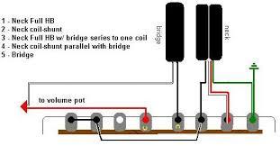 way import switch wiring image wiring diagram fender strat 5 way switch wiring diagram the wiring on 5 way import switch wiring