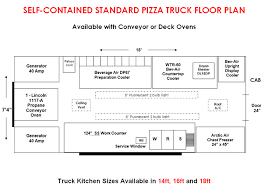 pizza trucks of features