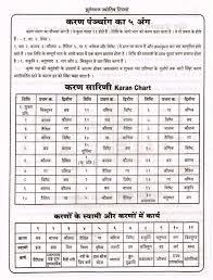 Pin By Manikya Daas On Mix Veg Astrology Planets Vedic