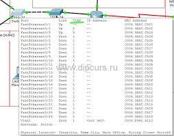 Компьютерные сети dipcurs Пример настройки сетевого сервиса vlan
