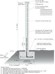 elegant wall design masonry block dimension retaining excel u masonry retaining wall design guide incredible wall