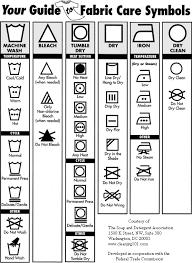 Fabric Care Symbols Decoder Chart Laundry Care Symbols