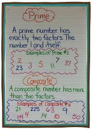 Prime Composite Anchor Chart Math Anchor Charts Math Anchor Charts Math Charts Math