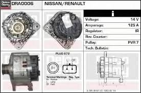 citroen berlingo alternator wiring diagram citroen wiring citroen berlingo alternator wiring diagram citroen wiring diagrams