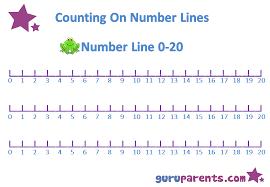 Preschool Number Chart 1 10 Number Line Charts Guruparents