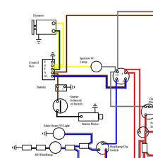 triumph stag wiring diagram wiring diagrams best triumph stag mk ii uk w htr color wiring diagram a3 jaguar xk8 wiring diagram triumph stag wiring diagram